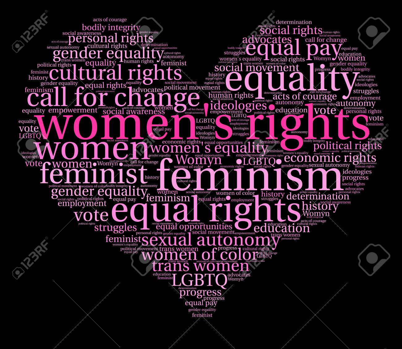 Womens Rights word cloud on a black background. - 72145152