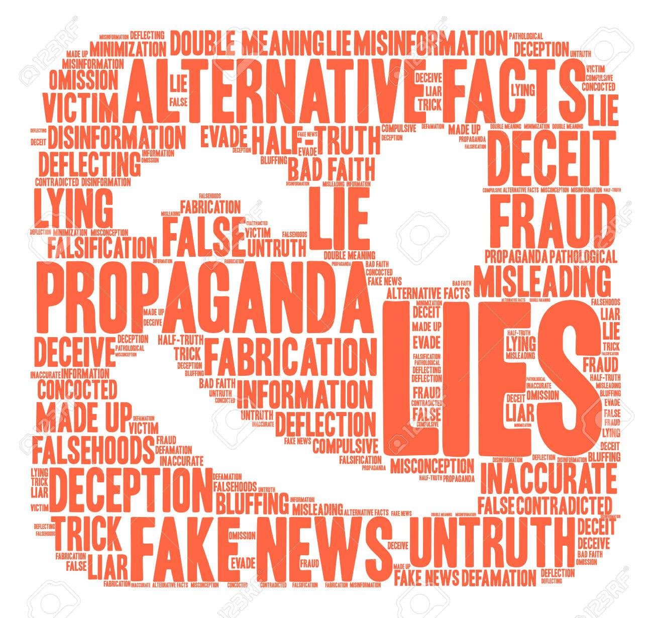 Lies word cloud on a white background