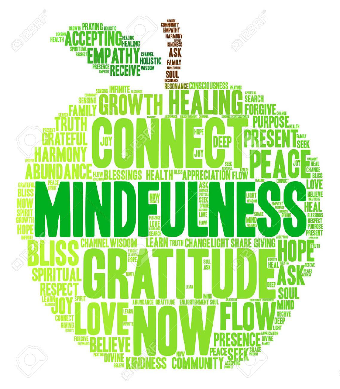 Mindfulness word cloud on a white background. - 84257431