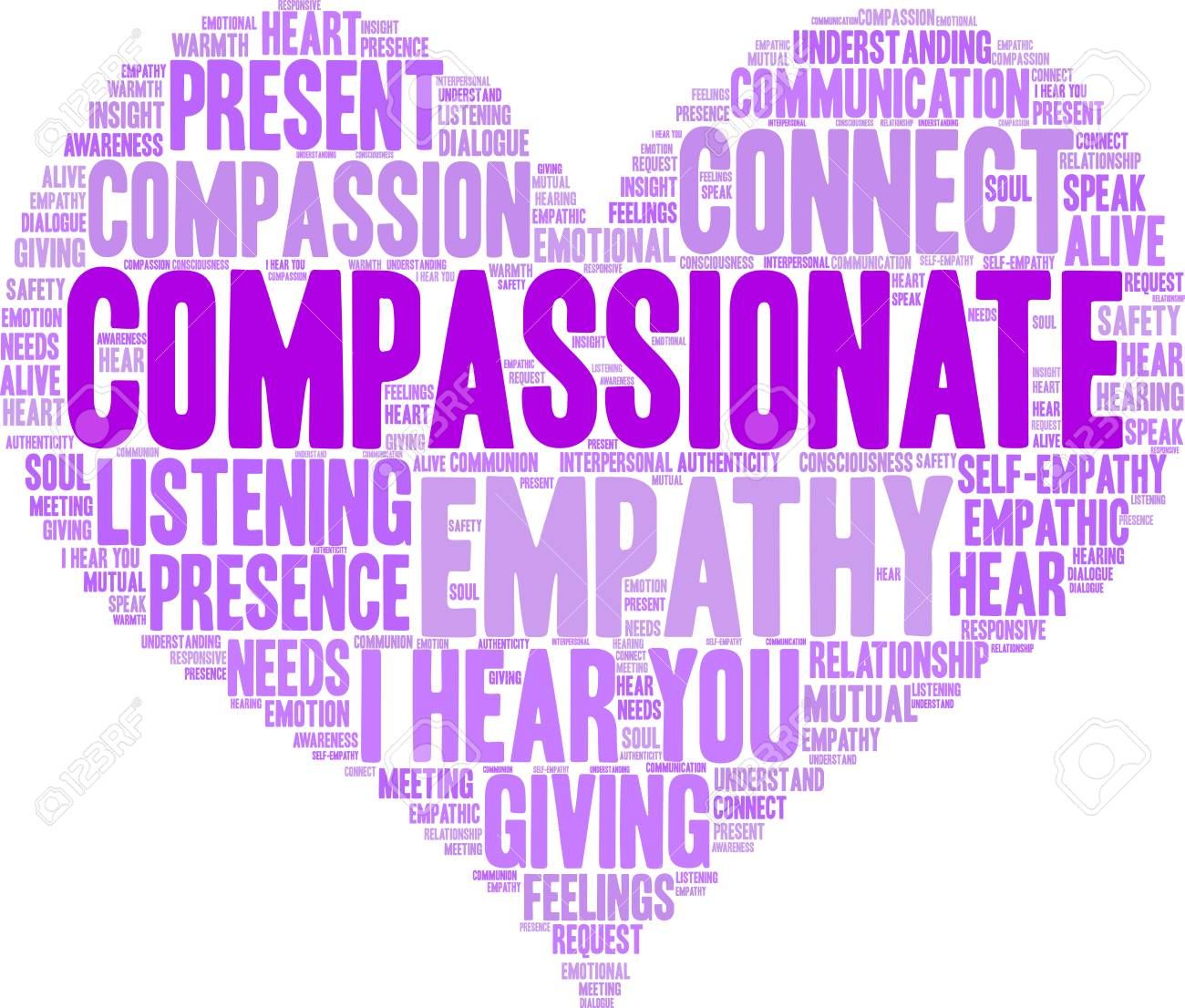 compassionate word cloud on a white background royalty free