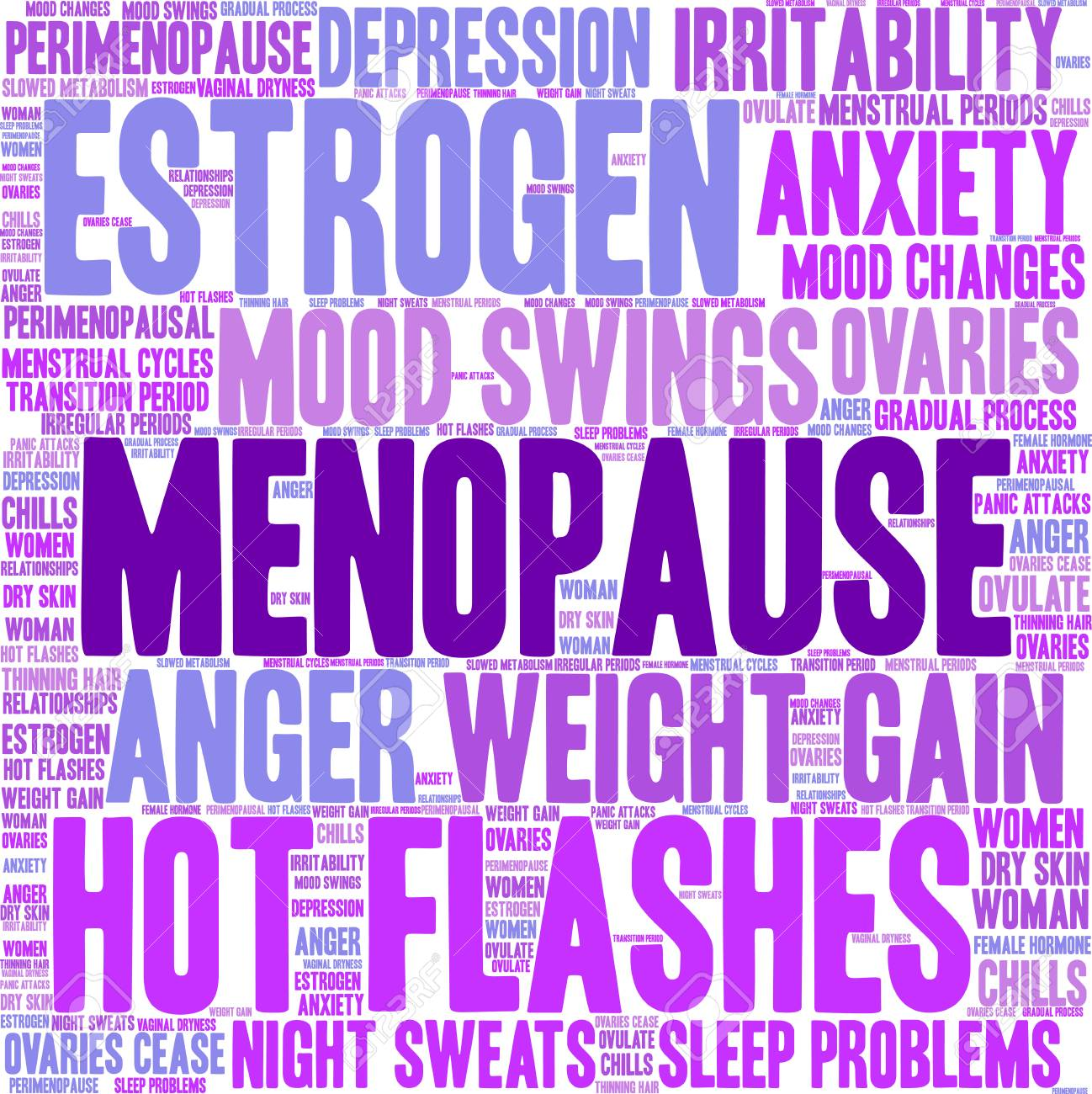 Menopause word cloud on a white background