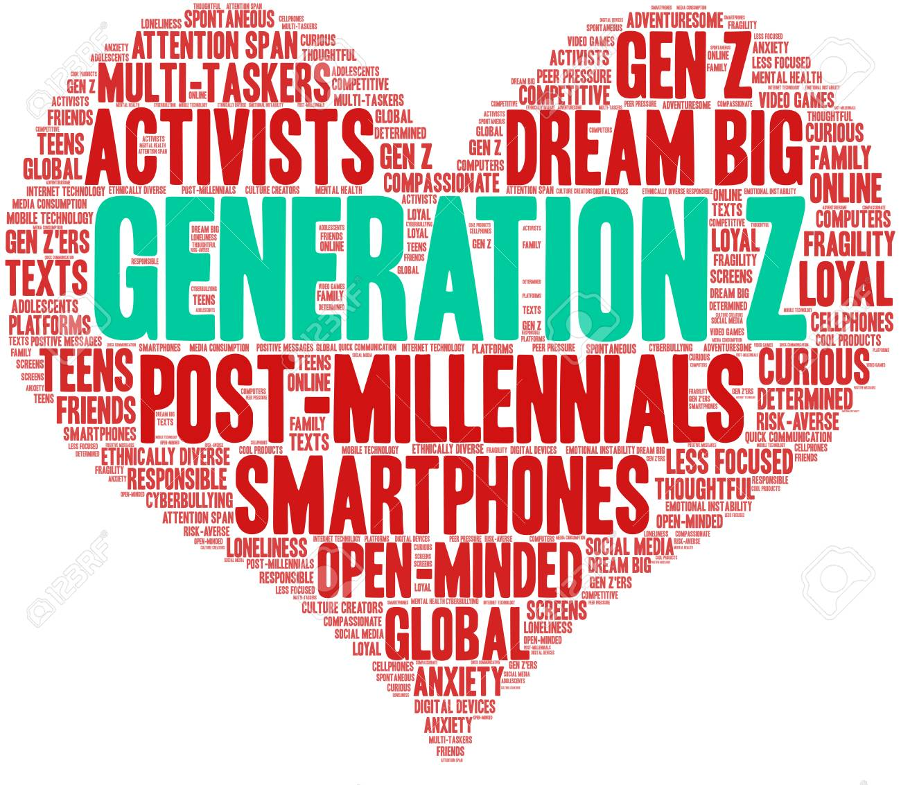 Generation Z Word Cloud On A White Background