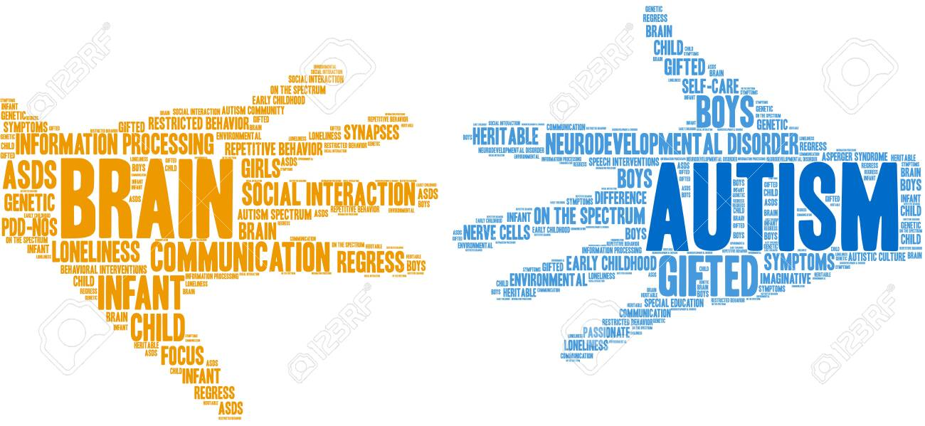 Autism Brain word cloud on a white background. - 122590779