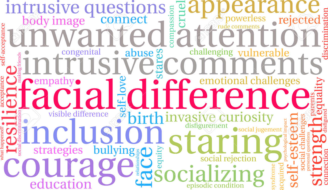 Facial Difference word cloud on a white background. - 145206445