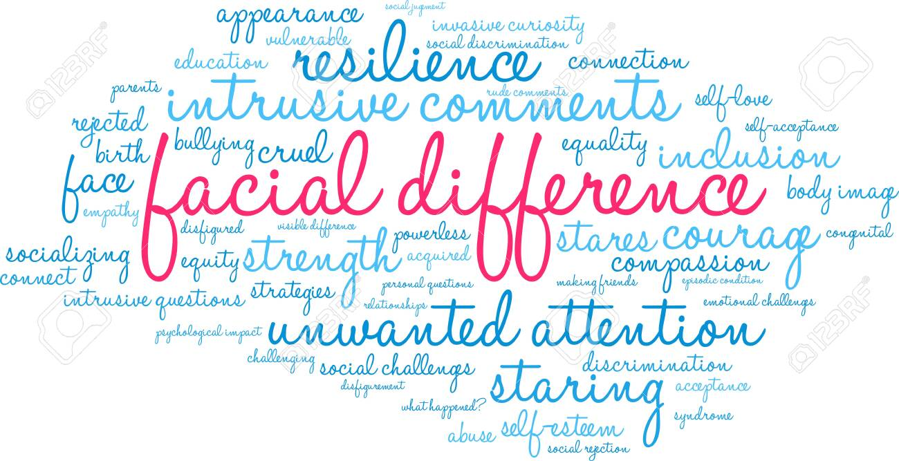 Facial Difference word cloud on a white background. - 145206446