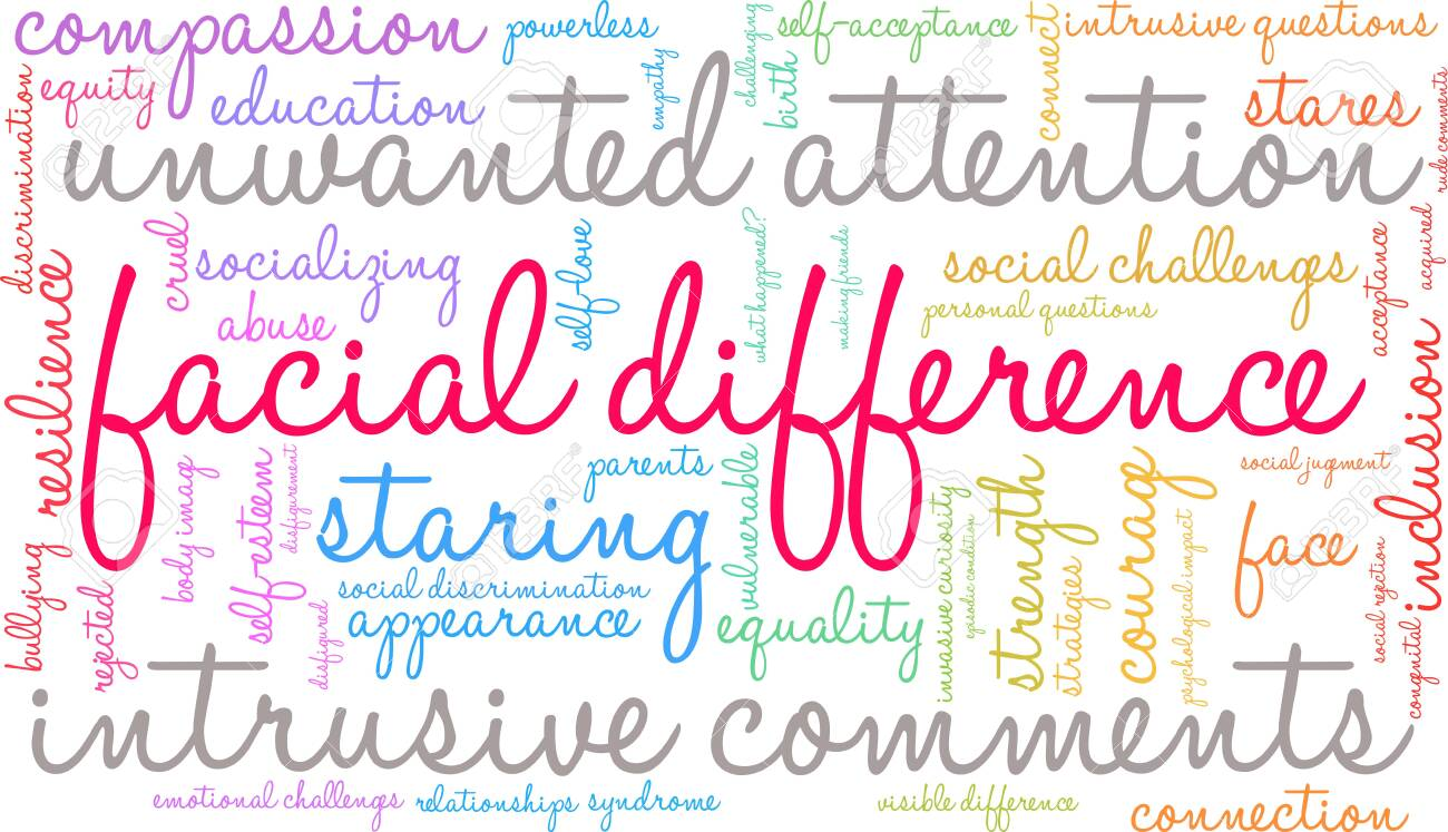 Facial Difference word cloud on a white background. - 145206469
