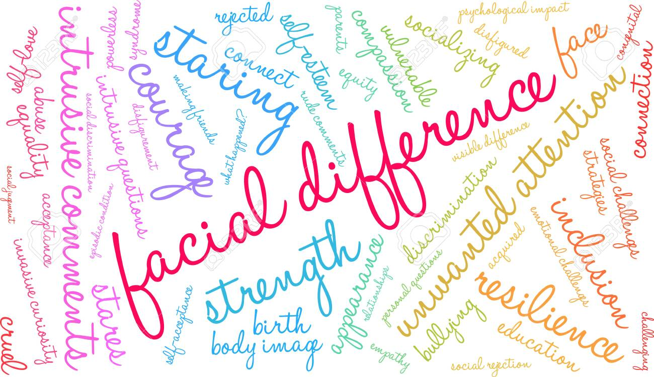 Facial Difference word cloud on a white background. - 145206511