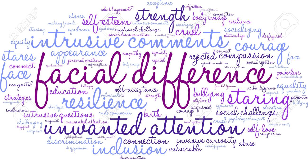 Facial Difference word cloud on a white background. - 145206512