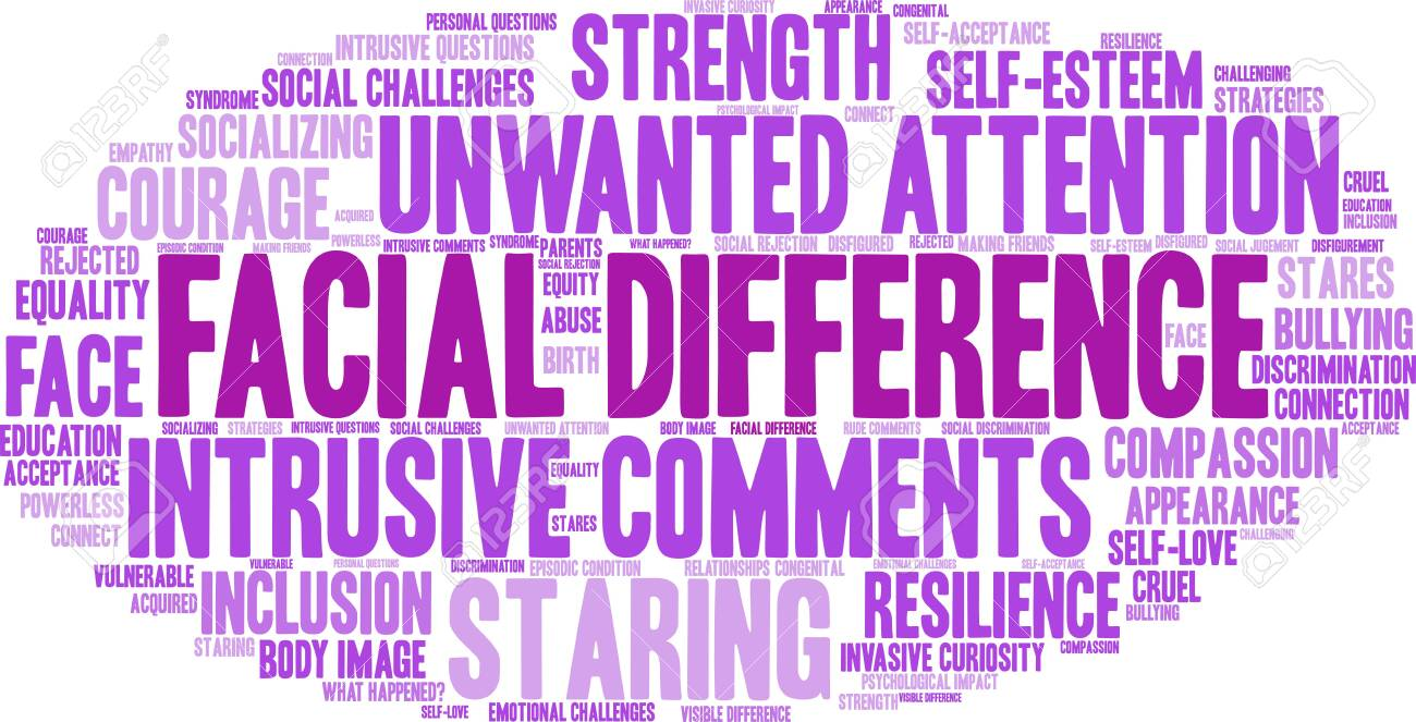 Facial Difference word cloud on a white background. - 145206554