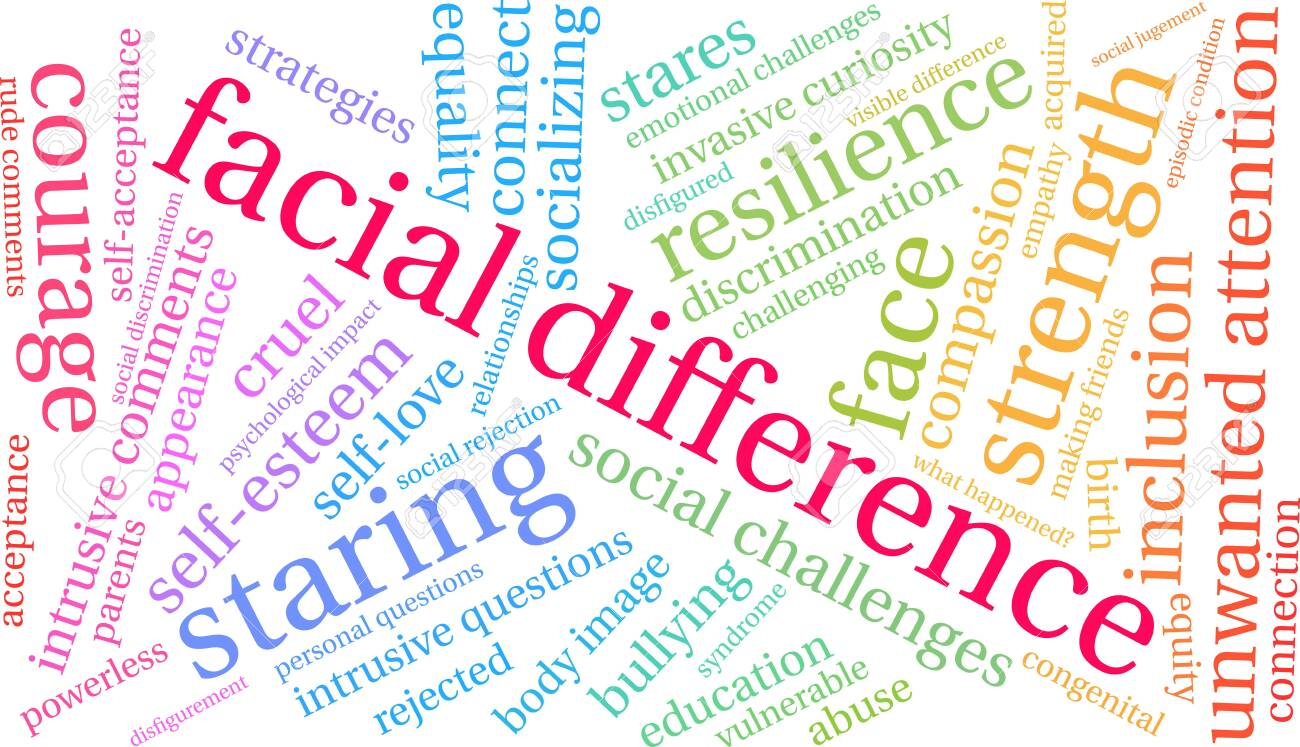 Facial Difference word cloud on a white background. - 145206556