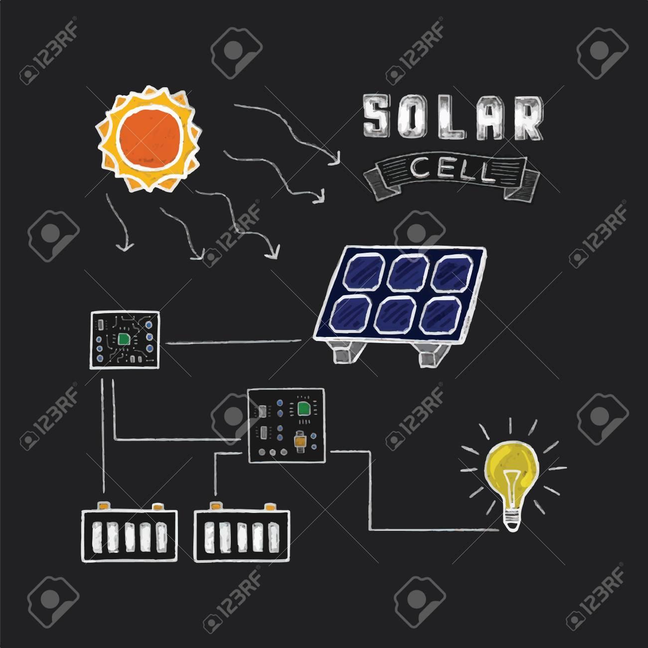 Solar Cell Wiring Diagram