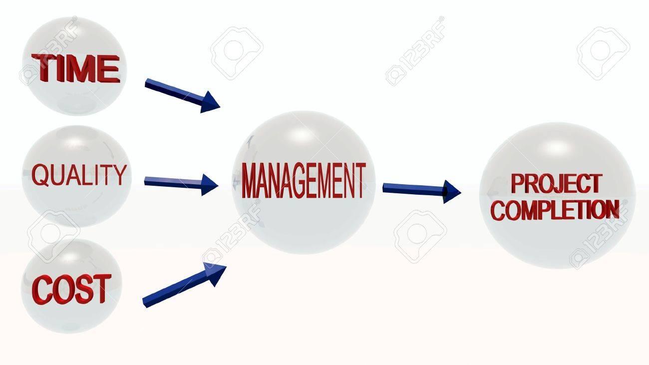 project management concept Stock Photo - 11771944