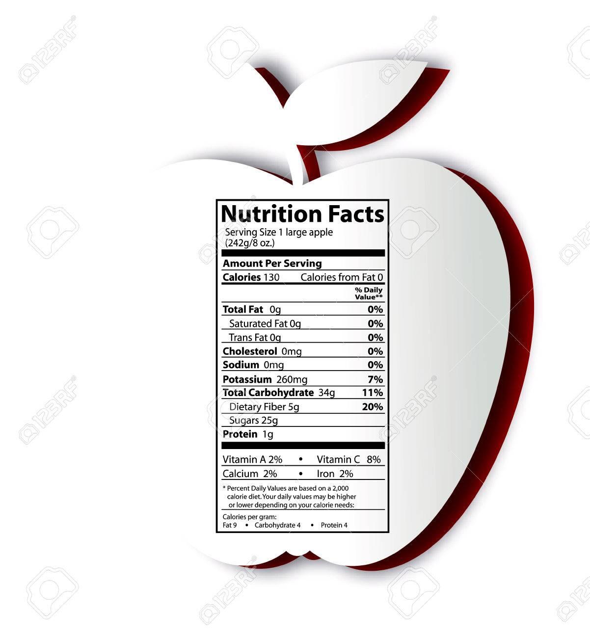 栄養物の事実のラベルとアップル...