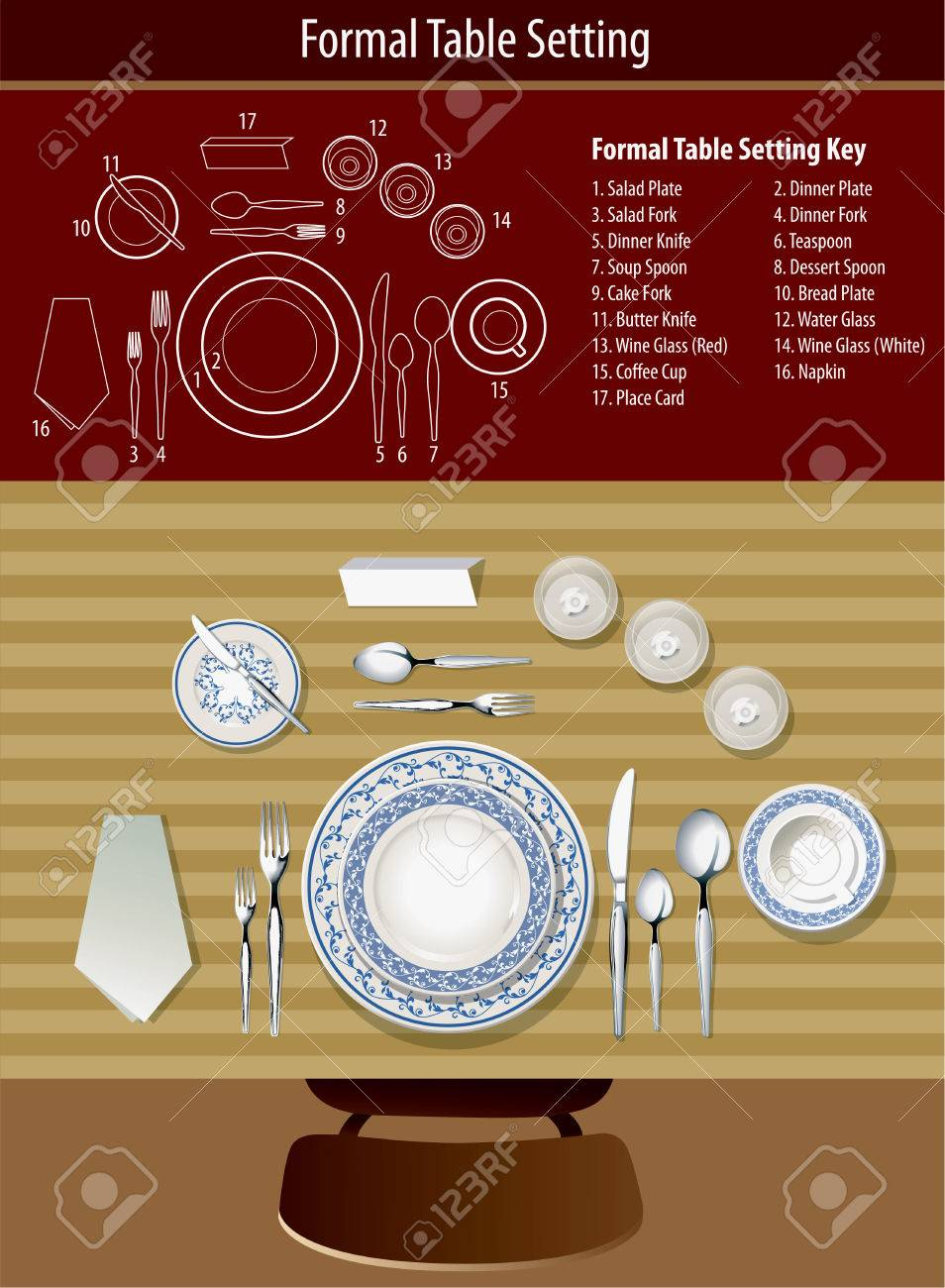 How to set formal table Stock Vector - 31105326  sc 1 st  123RF.com & How To Set Formal Table Royalty Free Cliparts Vectors And Stock ...