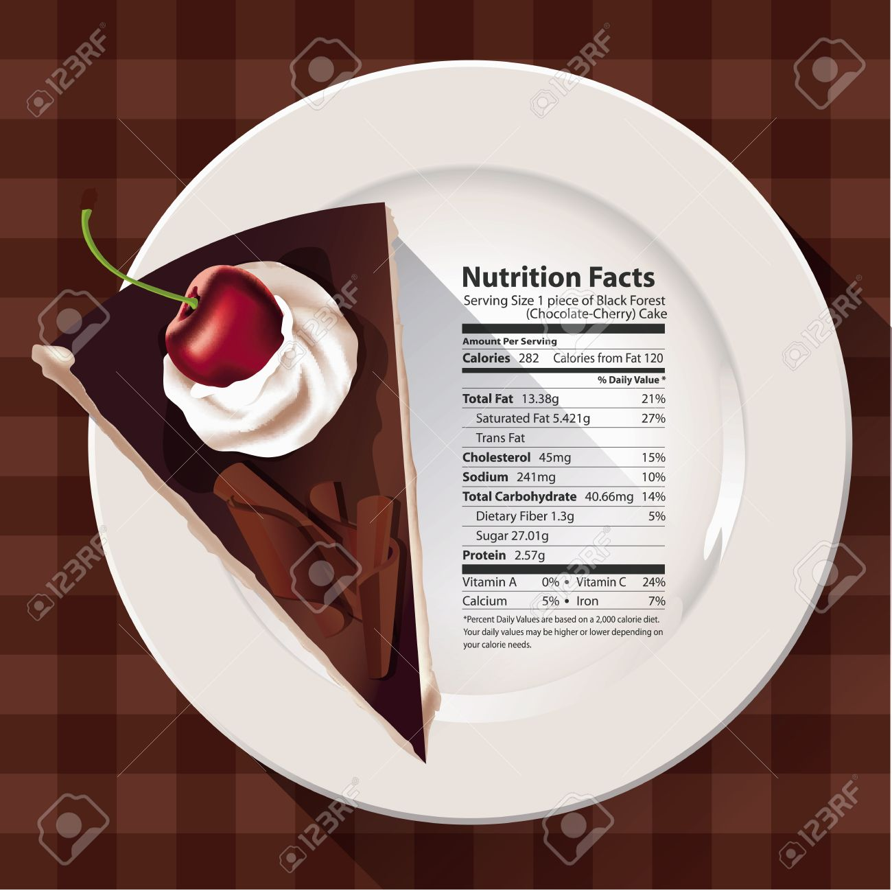 Vector Of Nutrition Facts Of Chocolate Cake With Cherry Royalty ...