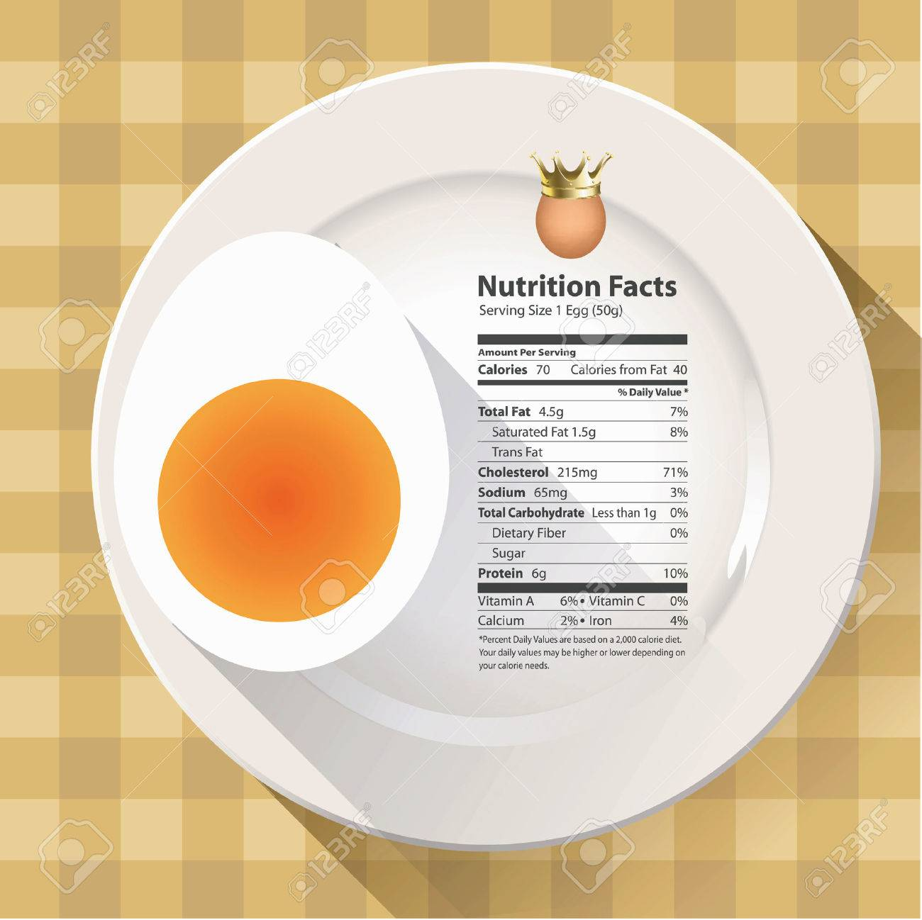 Vector - Vector of Nutrition facts egg