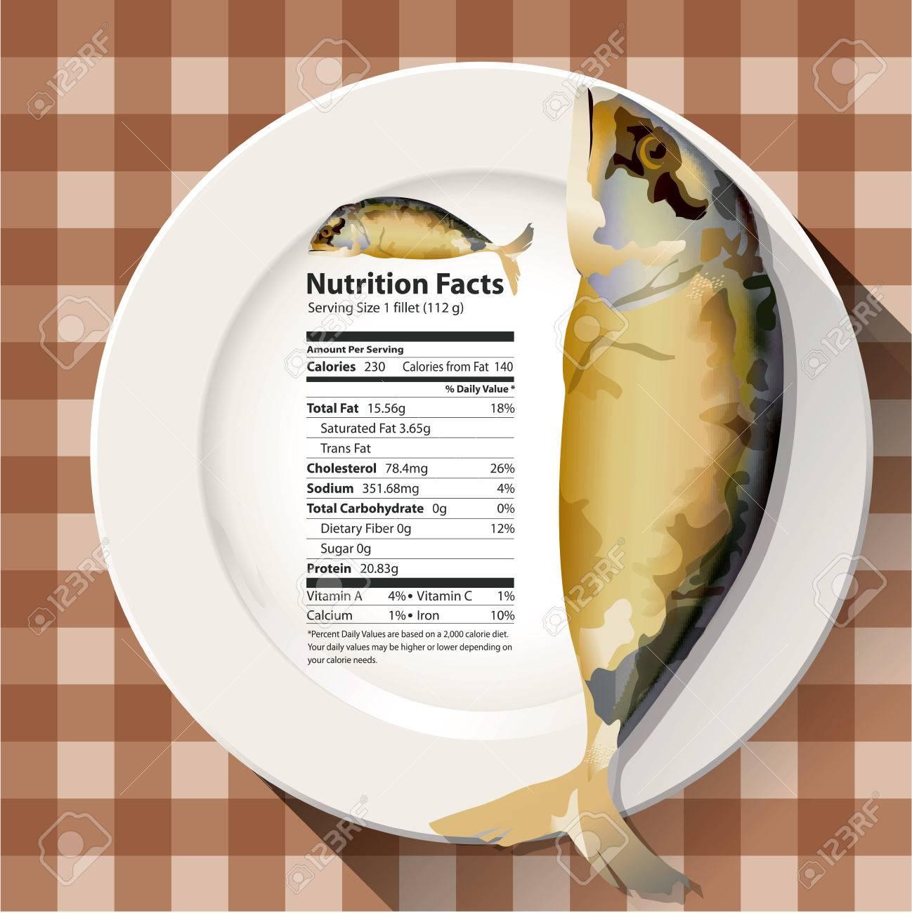 How many calories in mackerel
