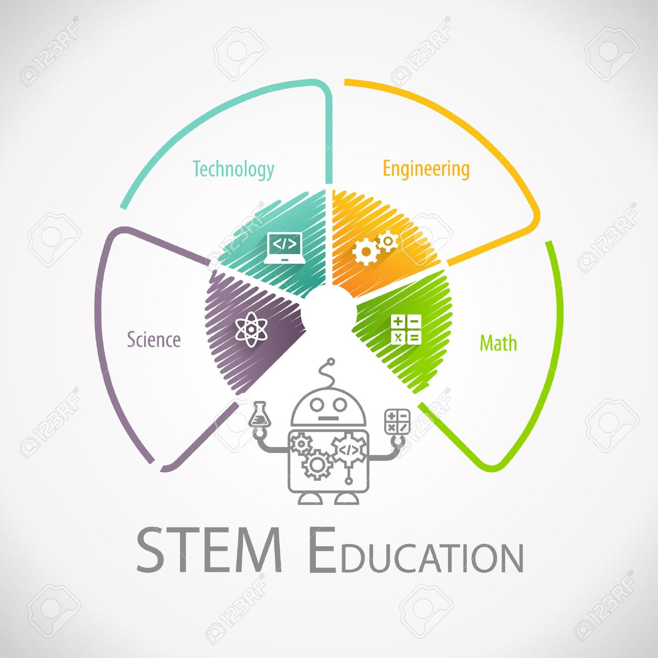 Stem education wheel science technology engineering mathematics stem education wheel science technology engineering mathematics stock photo 65230117 ccuart Images