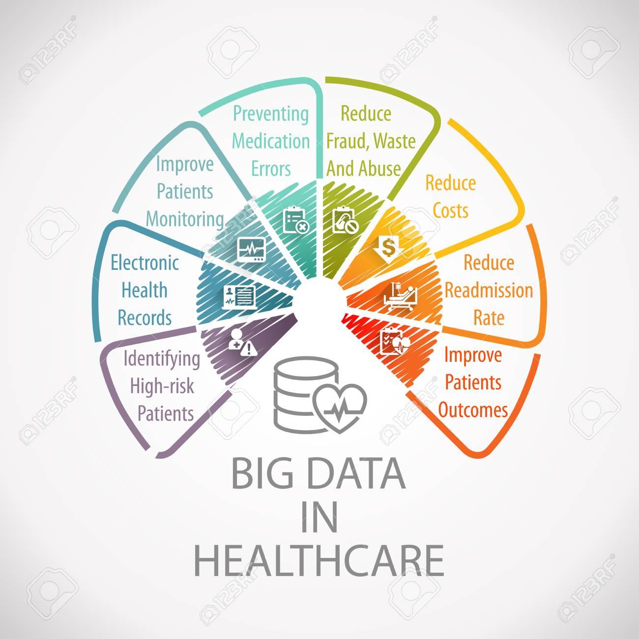 Big Data in Healthcare Analytics Marketing Planning Wheel Infographic Stock  Photo - 87341761 f2e120de56