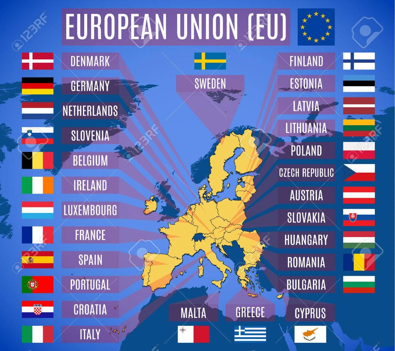 ベクトル マップの欧州連合 (EU)、英国せず。欧州連合の加盟国の国旗 ...