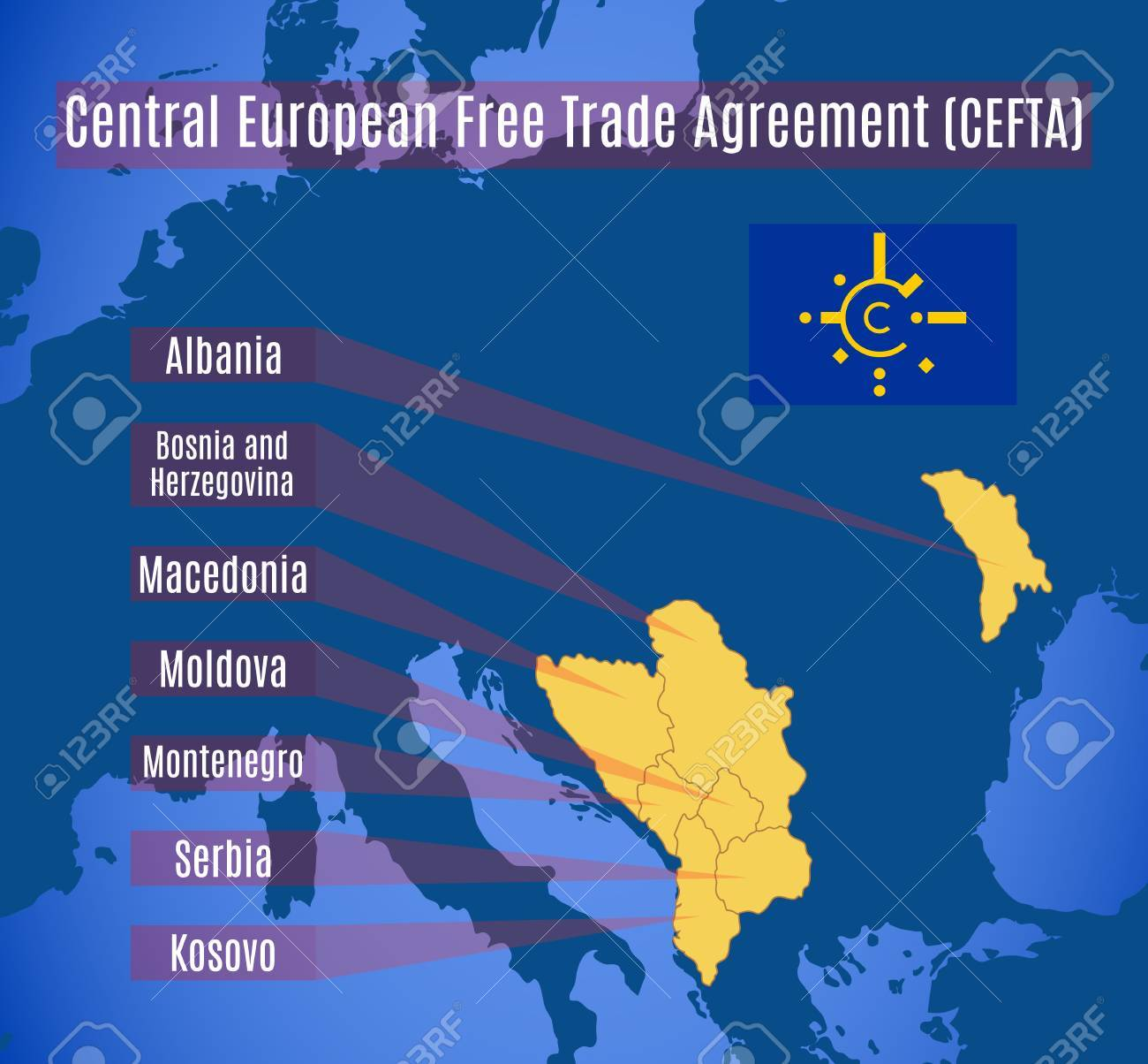 Schematic Map Of The Central European Free Trade Agreement (CEFTA ...