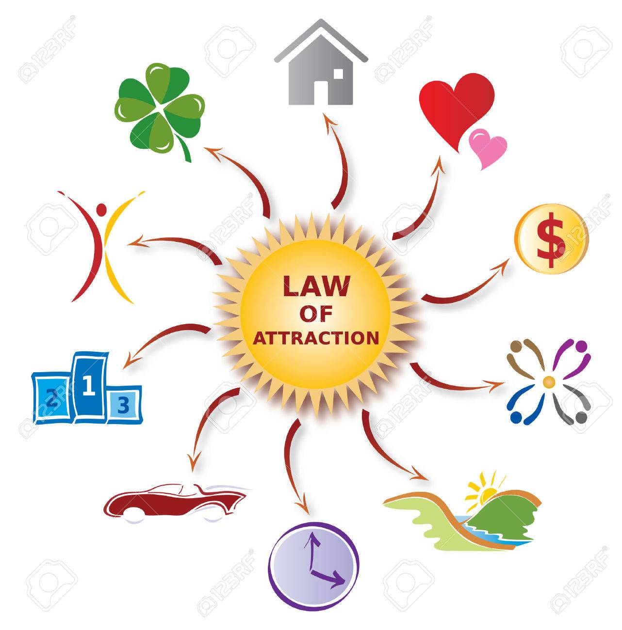 Illustration law of attraction various icons royalty free illustration law of attraction various icons stock vector 46455843 biocorpaavc