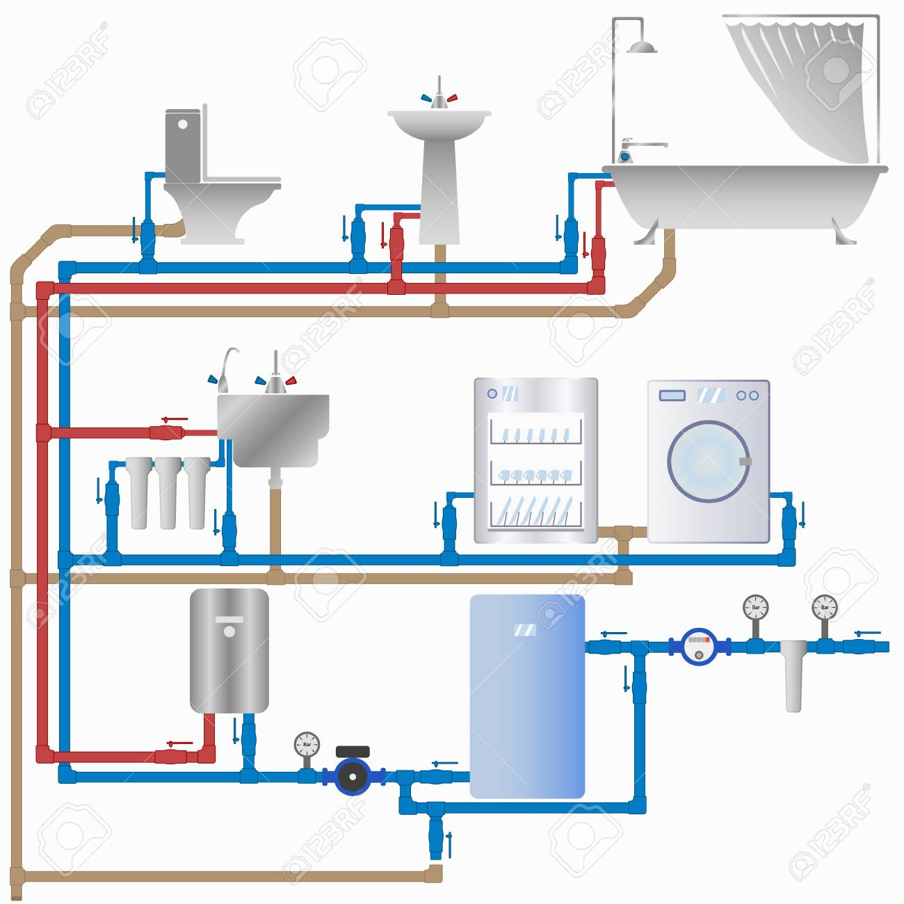 Vector image of the water supply and sewerage system in the house