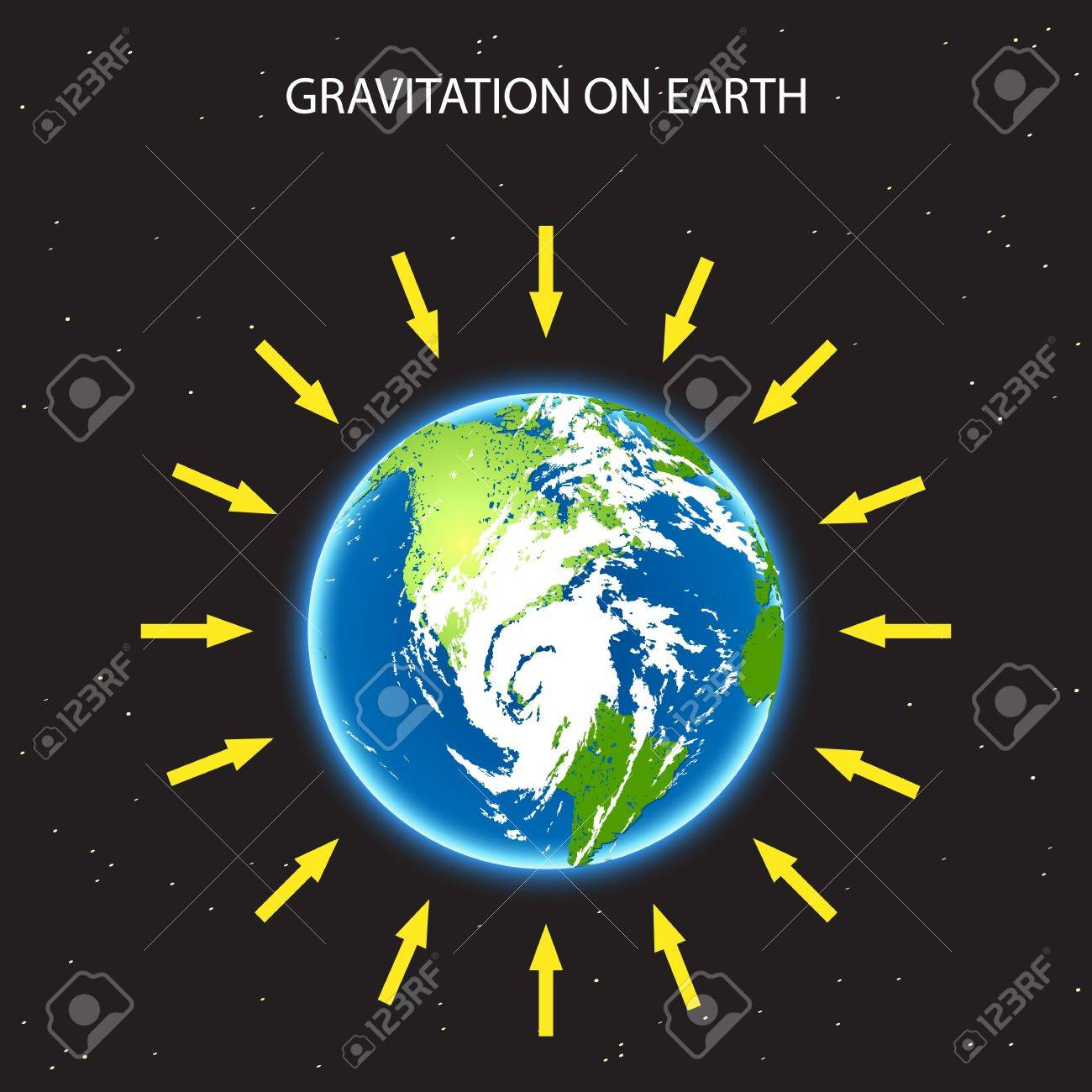 Gravitation on planet Earth concept illustration with planet and arrows that shows how force of gravity acts on Earth realistic vector of Earth Earth in space, Earth on black, Earth from distance - 63478507