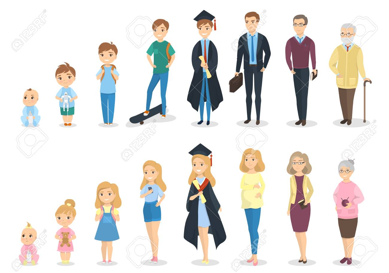Stages of human growth icon. - 95806190