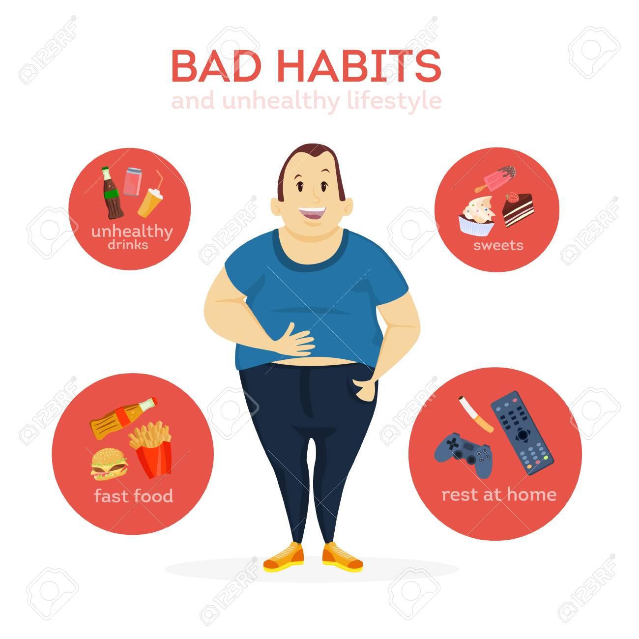 Cartoon man image and bad habits illustration - 97357200