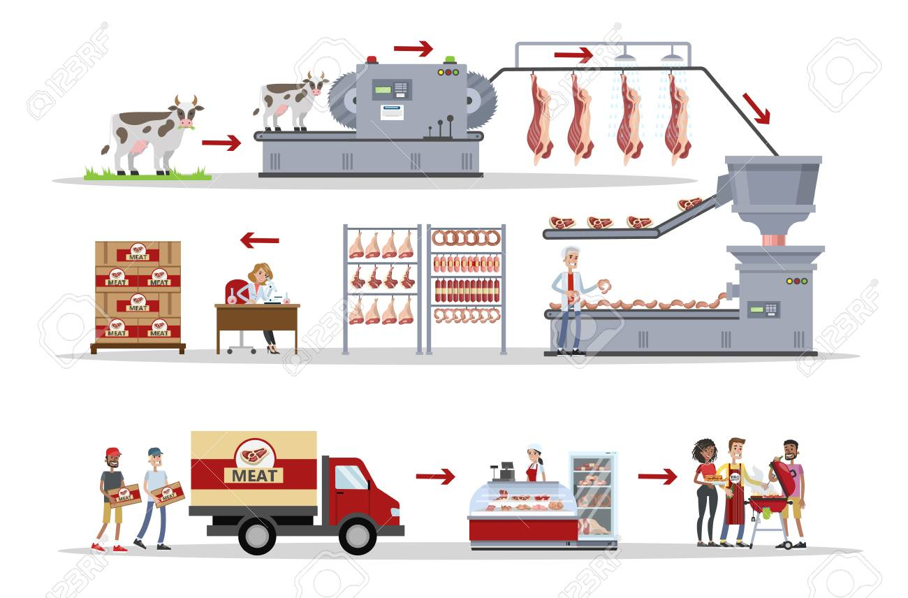 Meat factory set with automatic machines and workers. - 99502395
