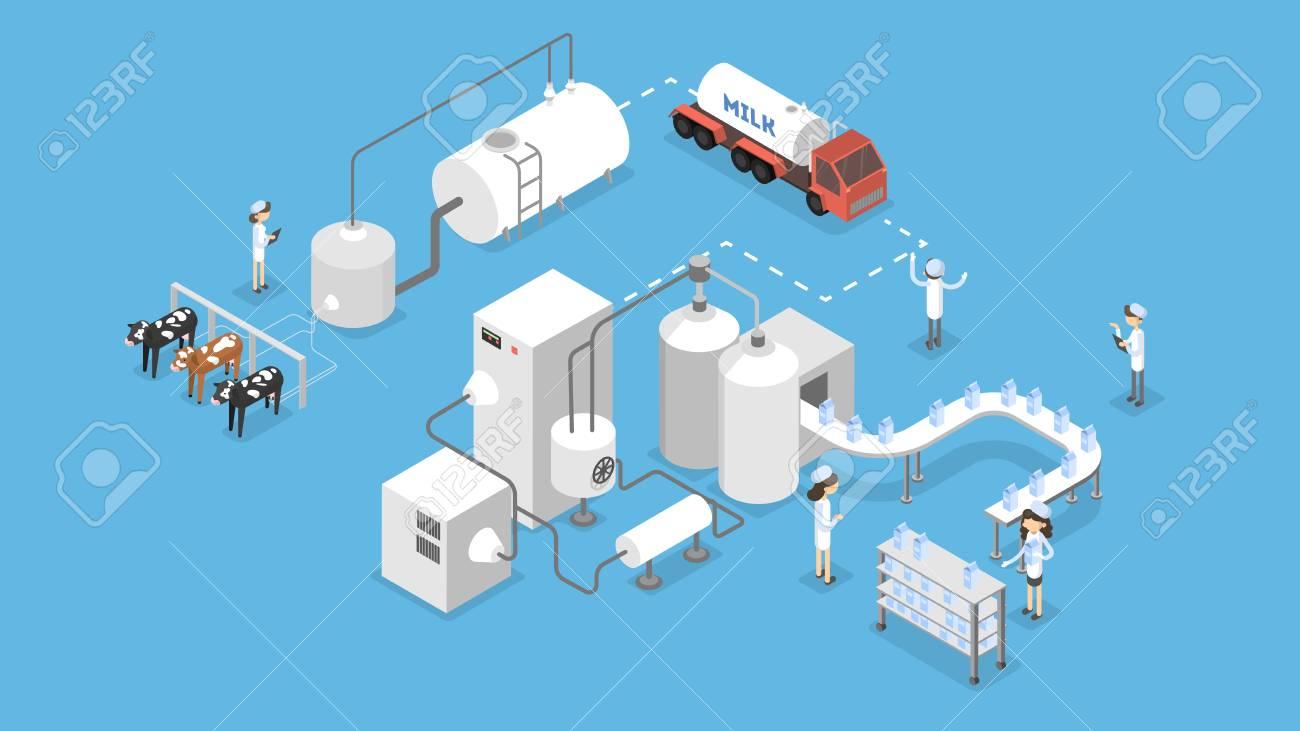 Milk production illustration. - 102884418