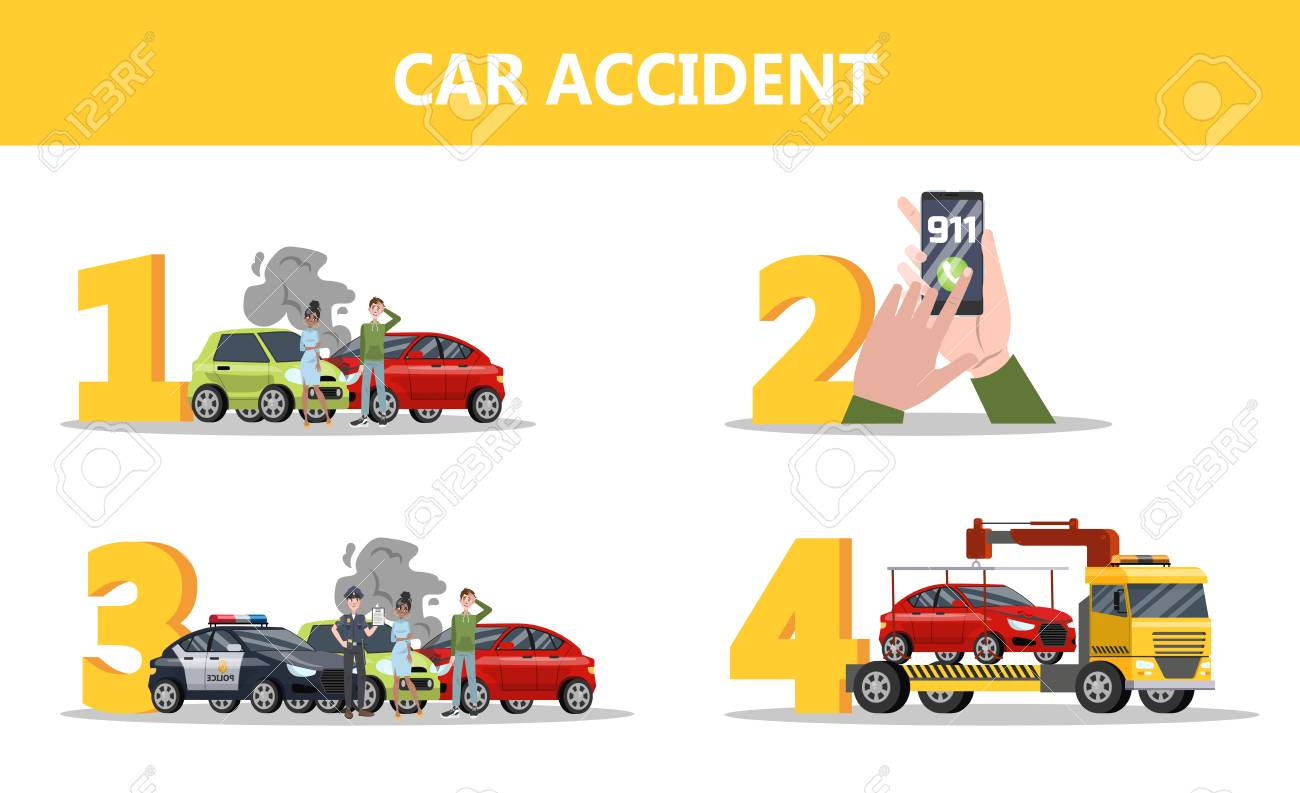 What to do after car accident instruction  Call 911 and wait