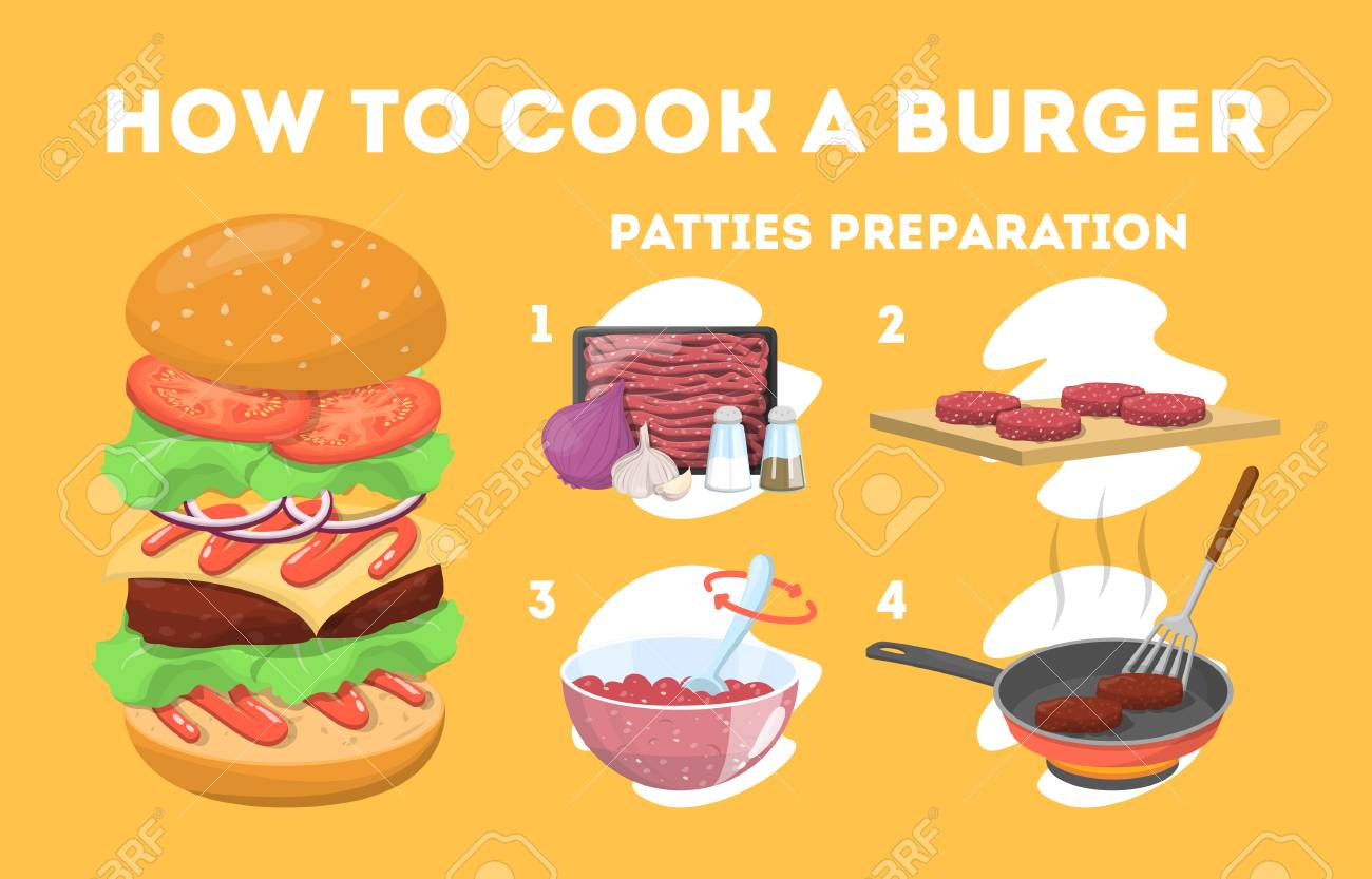 Recipe For Homemade Burger Cooking American Fast Food At Home Royalty Free Cliparts Vectors And Stock Illustration Image 125326782