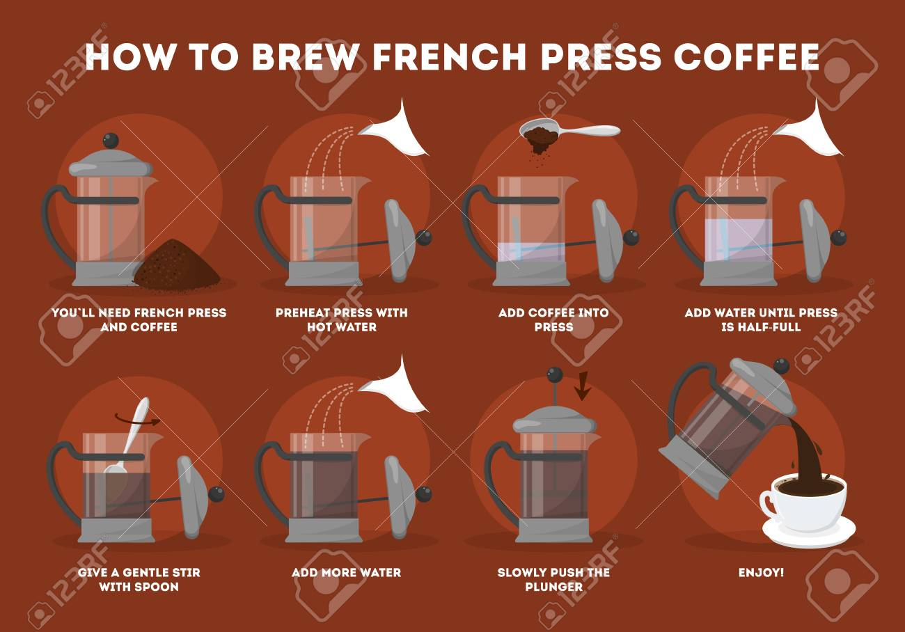 How To Brew Coffee In French Press. Making Hot Tasty Drink At Home
