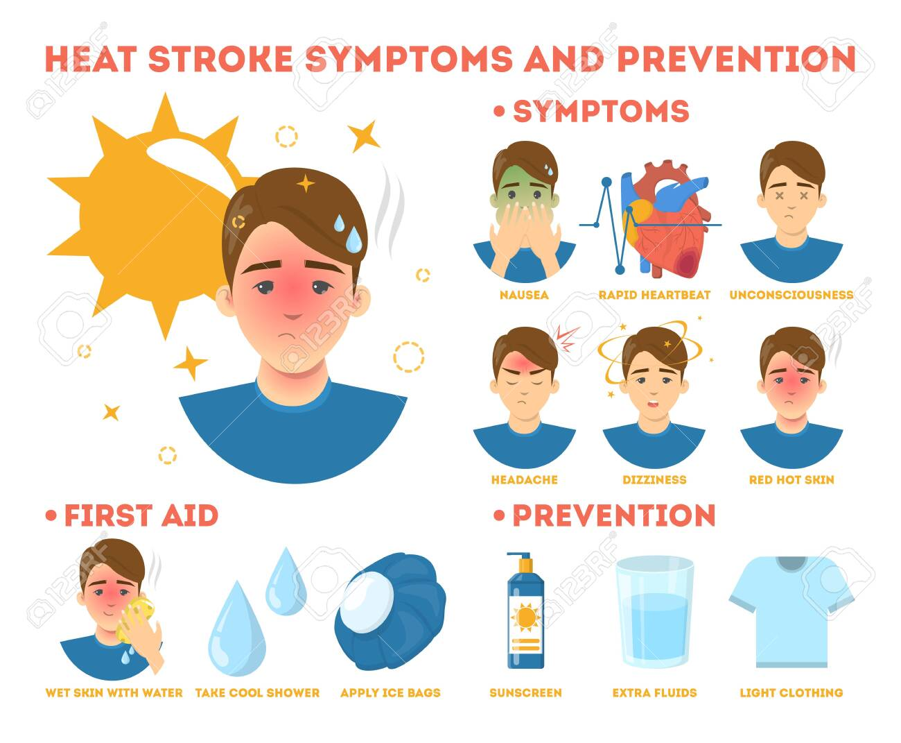 Heat stroke symptoms and prevention infographic. Risk - 123418533