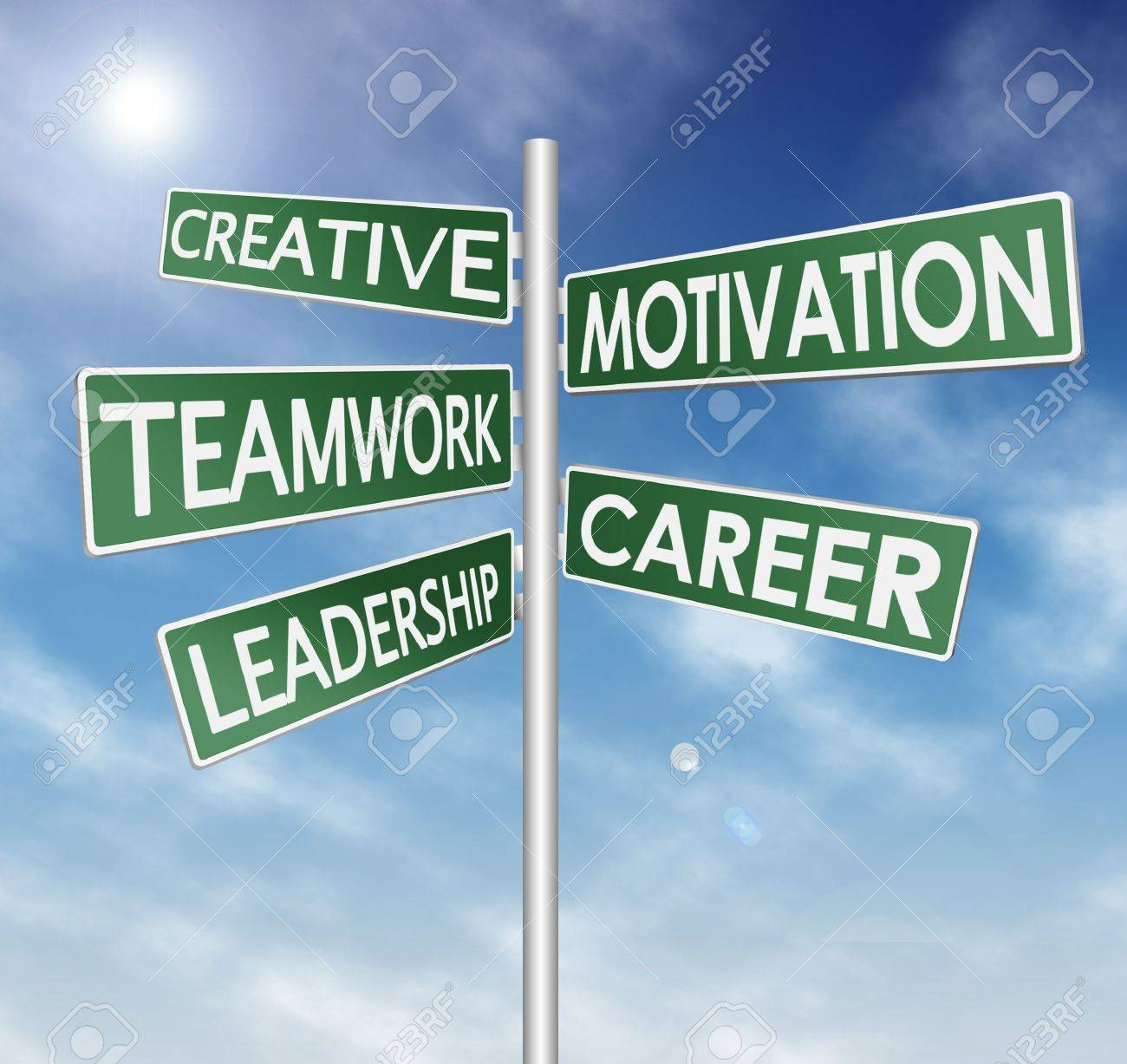 direction tree sign of job useful qualities and requirements stock photo direction tree sign of job useful qualities and requirements