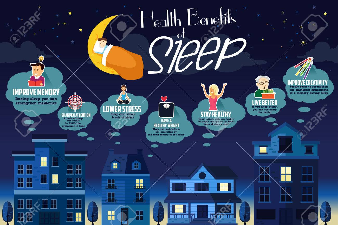 A vector illustration of health benefits of sleep infographic Stock Vector - 48780098
