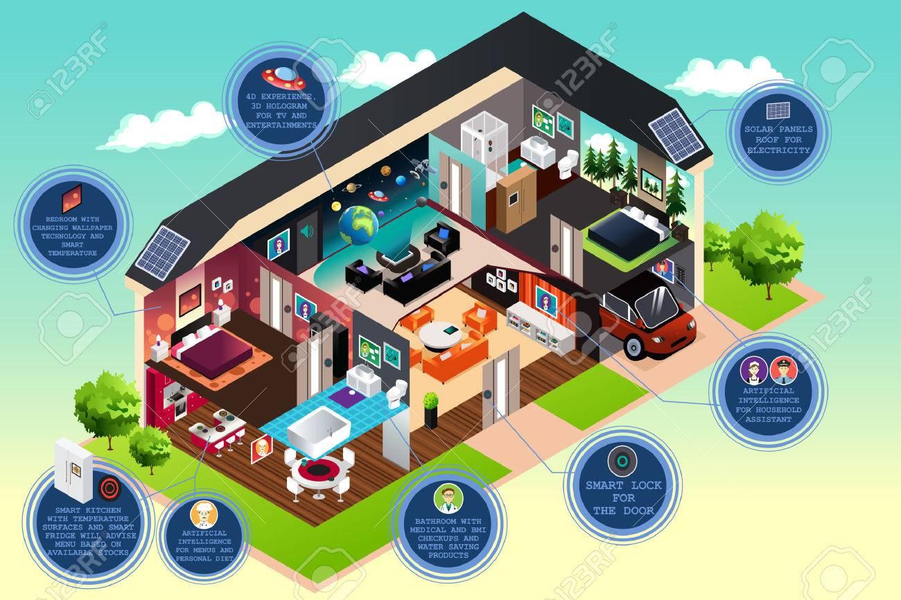 A vector illustration of smart modern home - 62407785