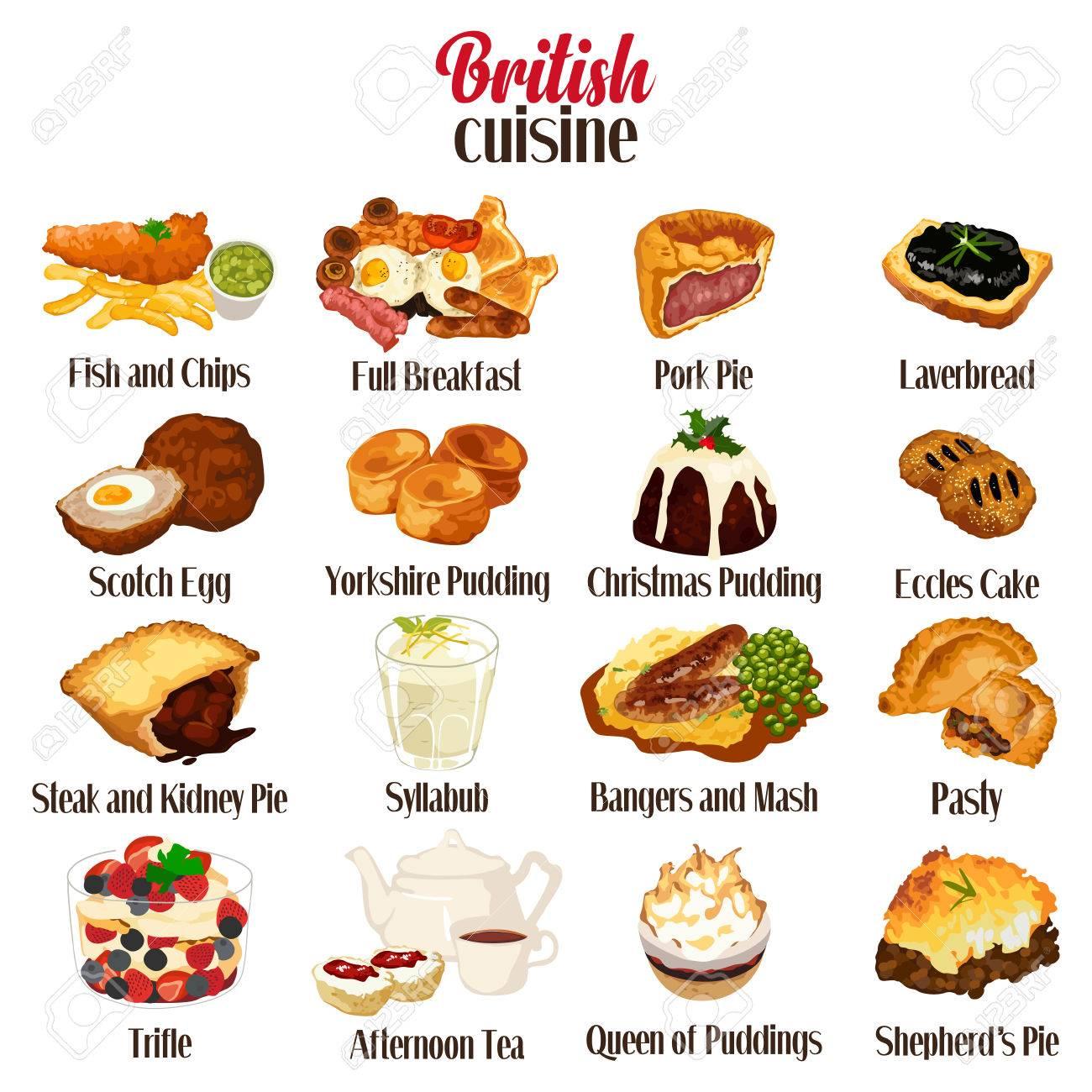 Resultat d'imatges de british food