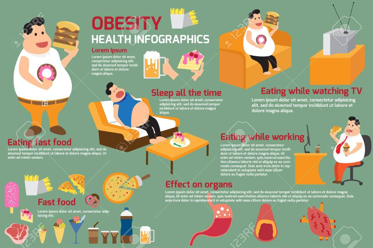 obesity infographics. - 51224157