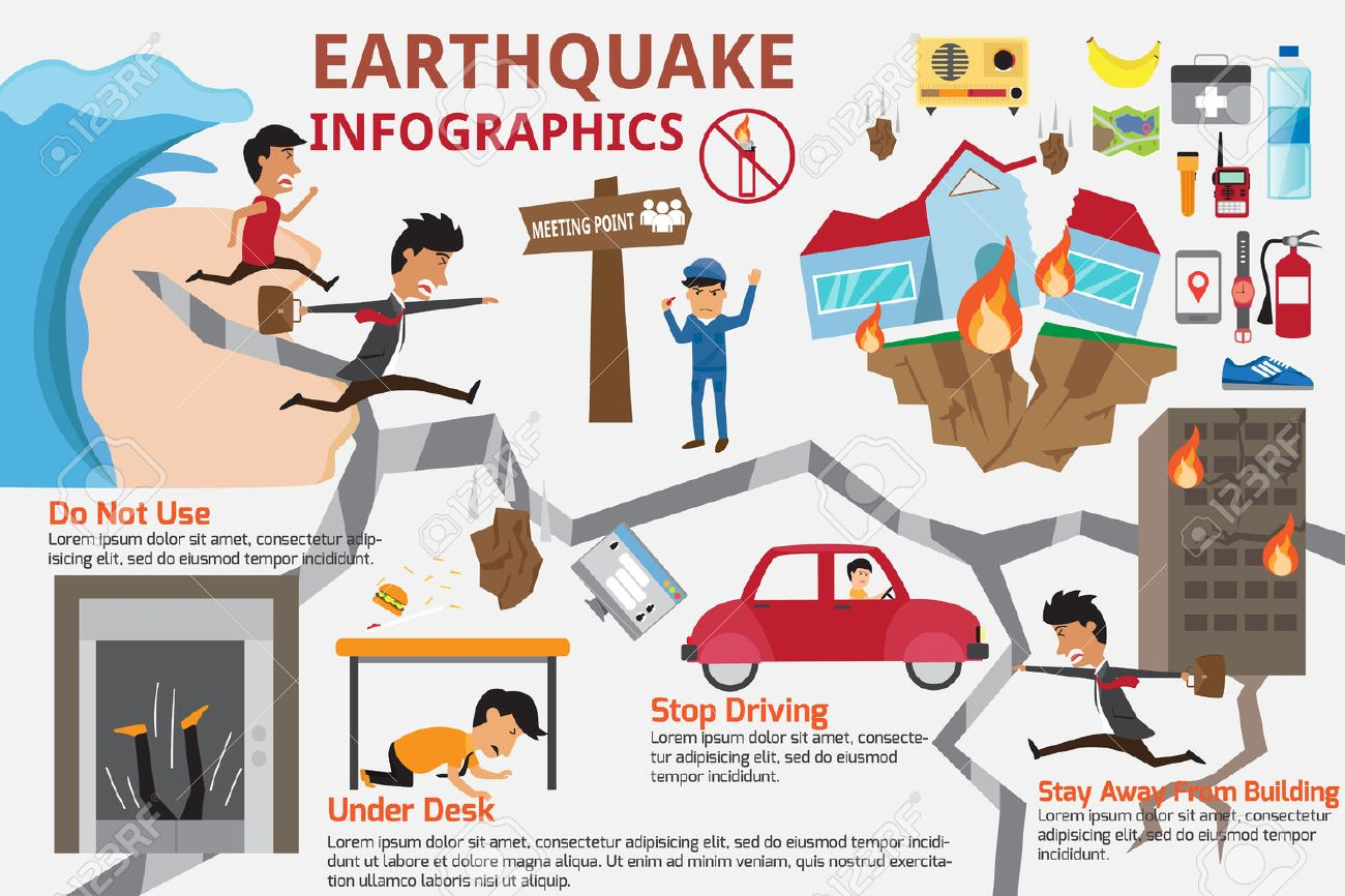 How to Protect Yourself During an Earthquake if You Are Disabled