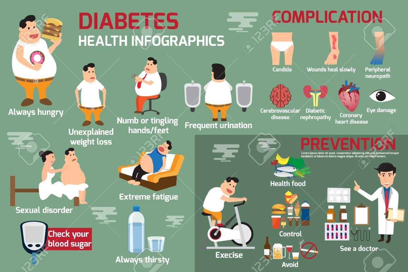 dejar de clip art de diabetes