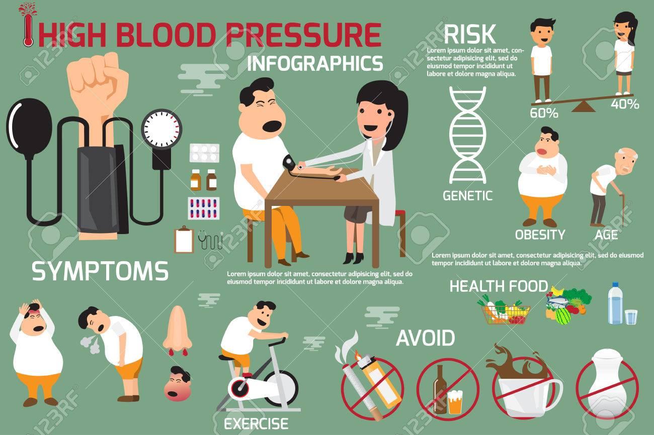 Animación de medición de la presión arterial