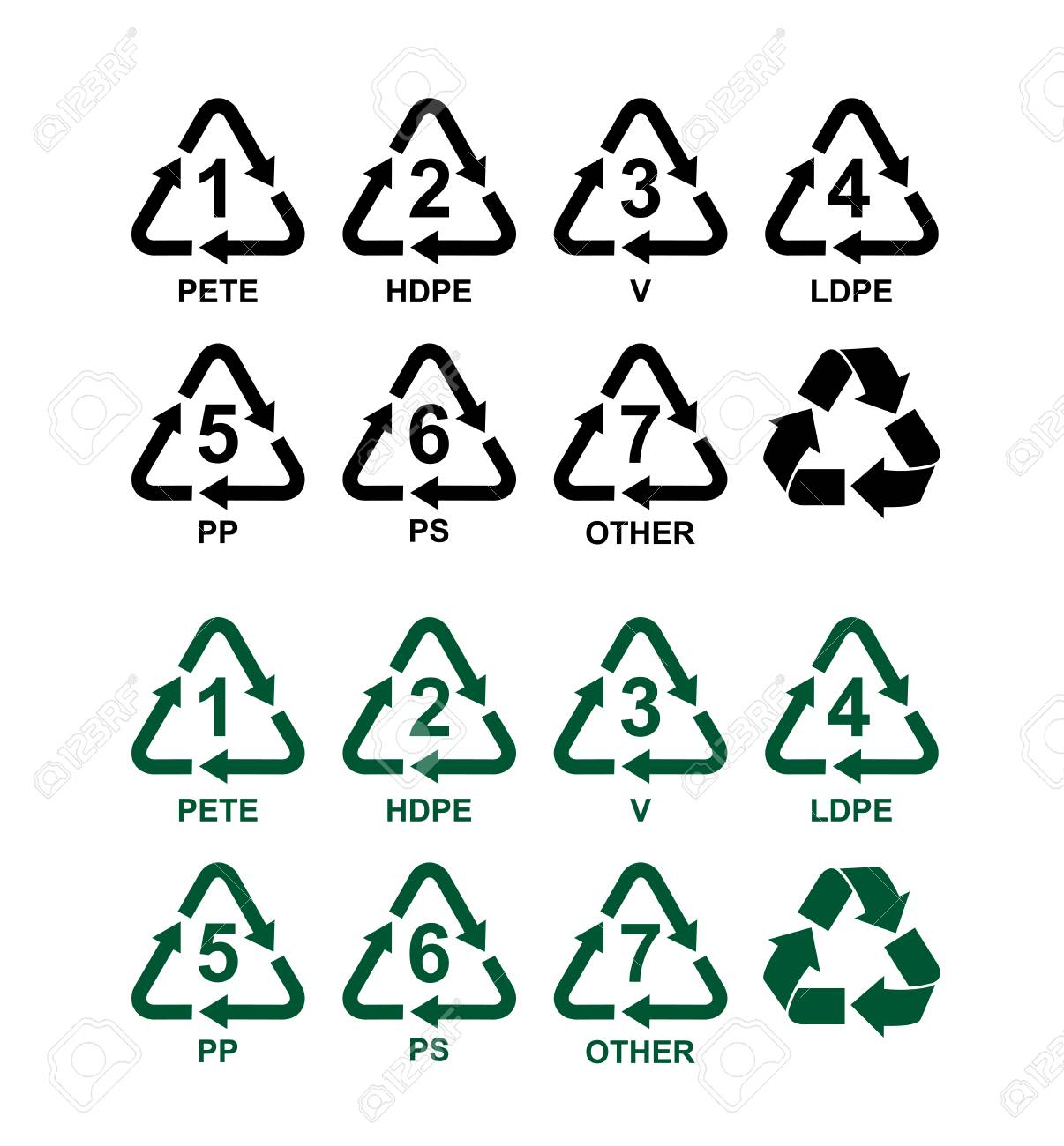Set Of Recycling Symbols For Plastic Green And Black Vector