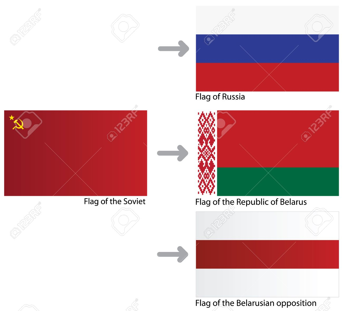 a set of flags soviet union belarus russia opposition of