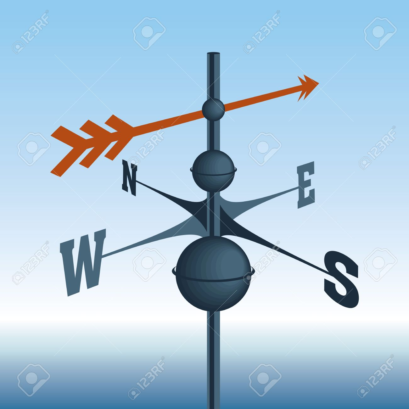 north east south west signpost shows travel or direction stock photo