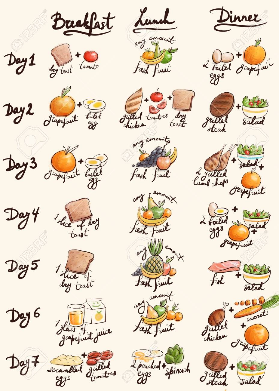 Looking for a 7 day diet plan