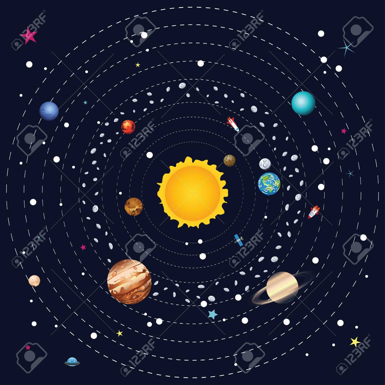 Ilustración De Dibujos Animados De Sistema Solar Y Los Planetas Alrededor De Sol