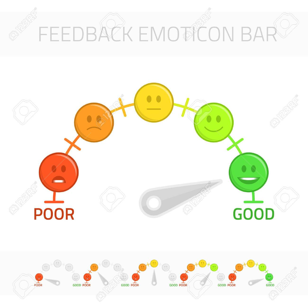 Feedback Emoticon Gauge. Rank Or Level Of Satisfaction Rating ...
